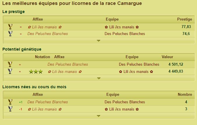 Liste Noire (Arnaqueurs, voleurs...) Classe10