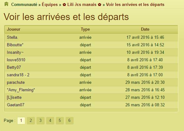 Liste Noire (Arnaqueurs, voleurs...) Dypart10