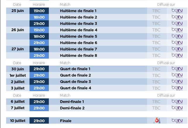 Championnat EURO 2016 sur Pokerstar 2016-168