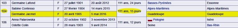 Décès de personnes de 110 ans et plus - Page 9 Jacmel10