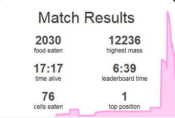 Weekly Arcade Game Challenge - Page 12 Agario10