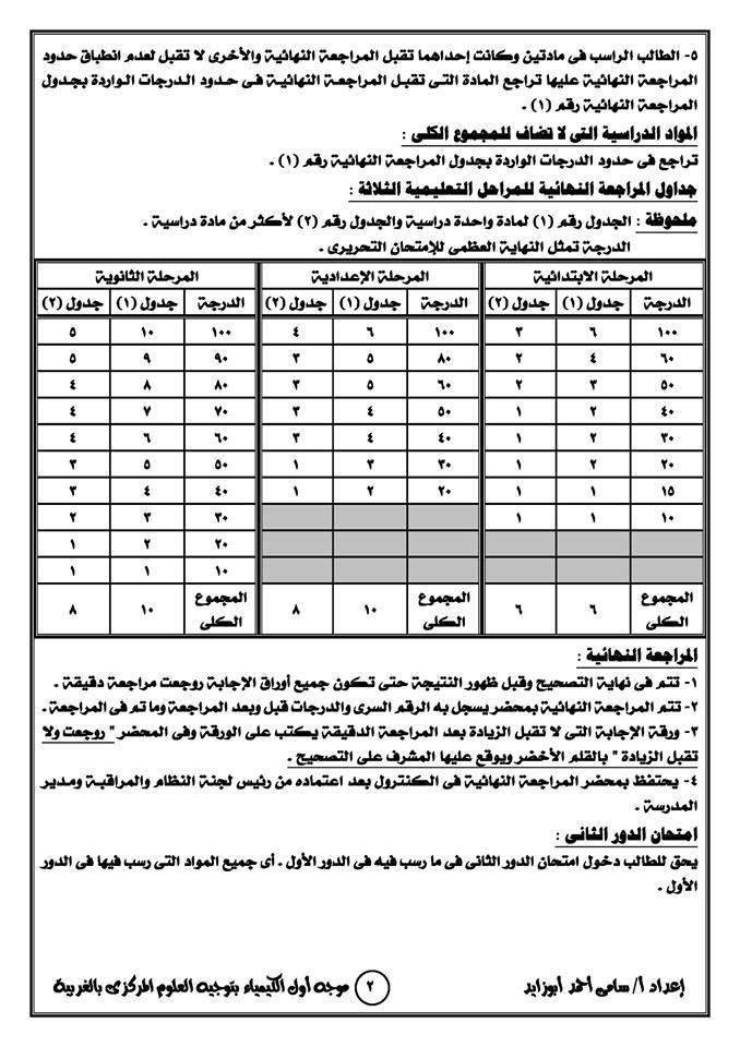 التعليم: قواعد المراجعة النهائية لجميع المراحل التعليمية 13095810