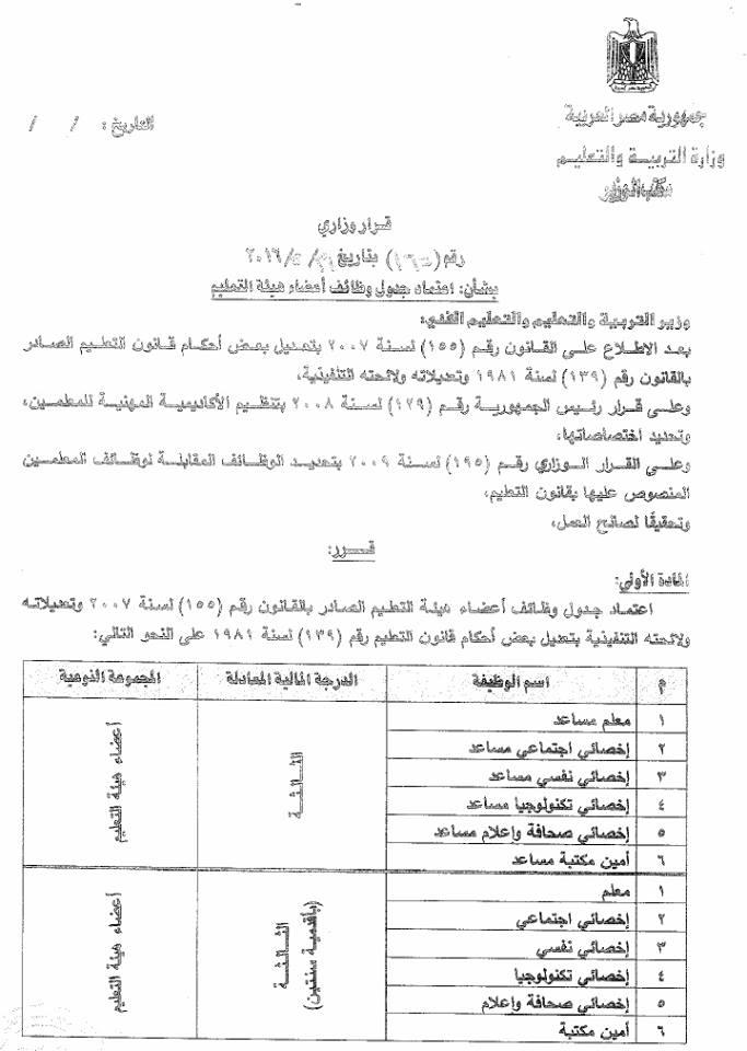 التعليم: إعتماد جدول وظائف أعضاء هيئة التعليم الجديد بالقرار الوزاري 165 بتاريخ 31-5-2016   138