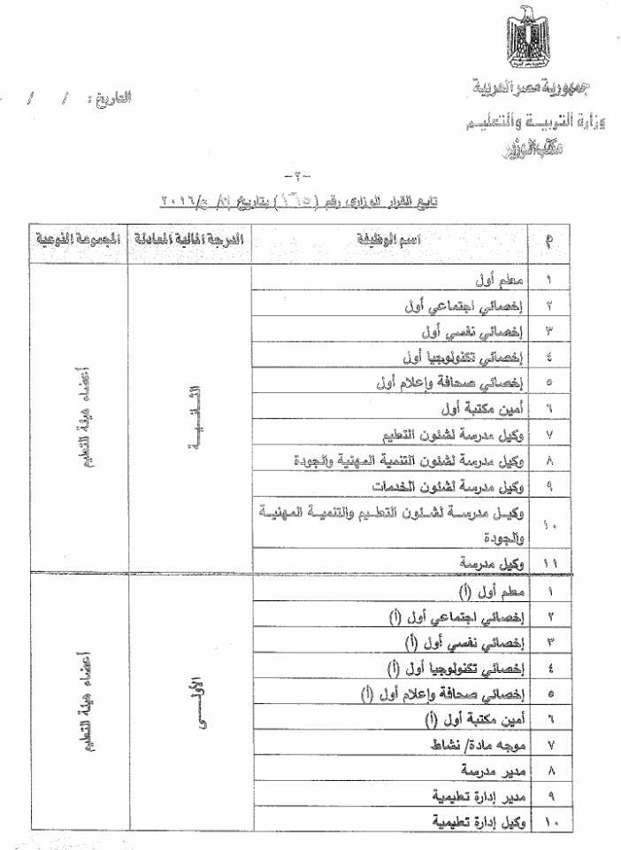 التعليم: إعتماد جدول وظائف أعضاء هيئة التعليم الجديد بالقرار الوزاري 165 بتاريخ 31-5-2016   236