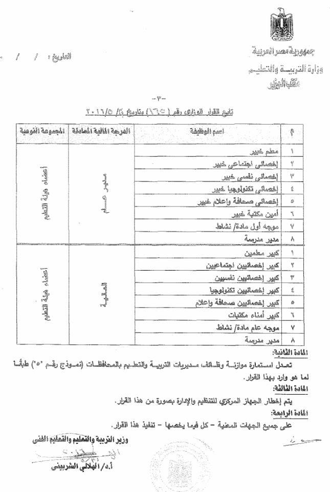 التعليم: إعتماد جدول وظائف أعضاء هيئة التعليم الجديد بالقرار الوزاري 165 بتاريخ 31-5-2016   330