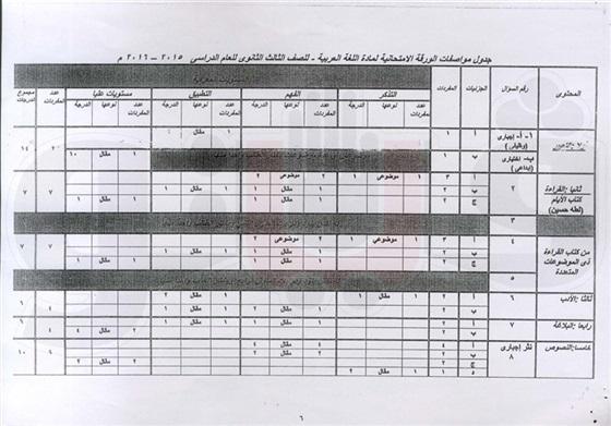 مواصفات امتحان اللغة العربية للثانوية العامة 2016 47210