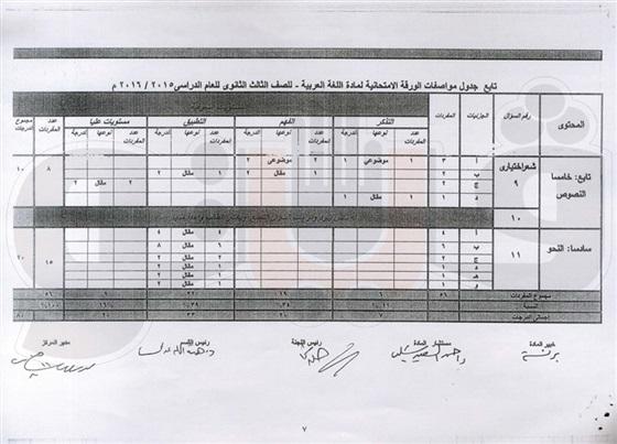 مواصفات امتحان اللغة العربية للثانوية العامة 2016 47310