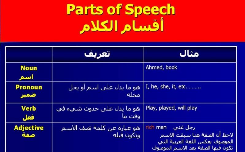 دورة كاملة فى اللغة الإنجليزية - للجميع معلمين وطلاب (نصف ميجا)  69392010