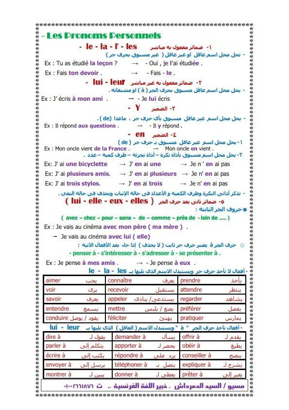 خلاصه قواعد اللغه الفرنسية لثالثة ثانوي في 7 ورقات Od_oo_12