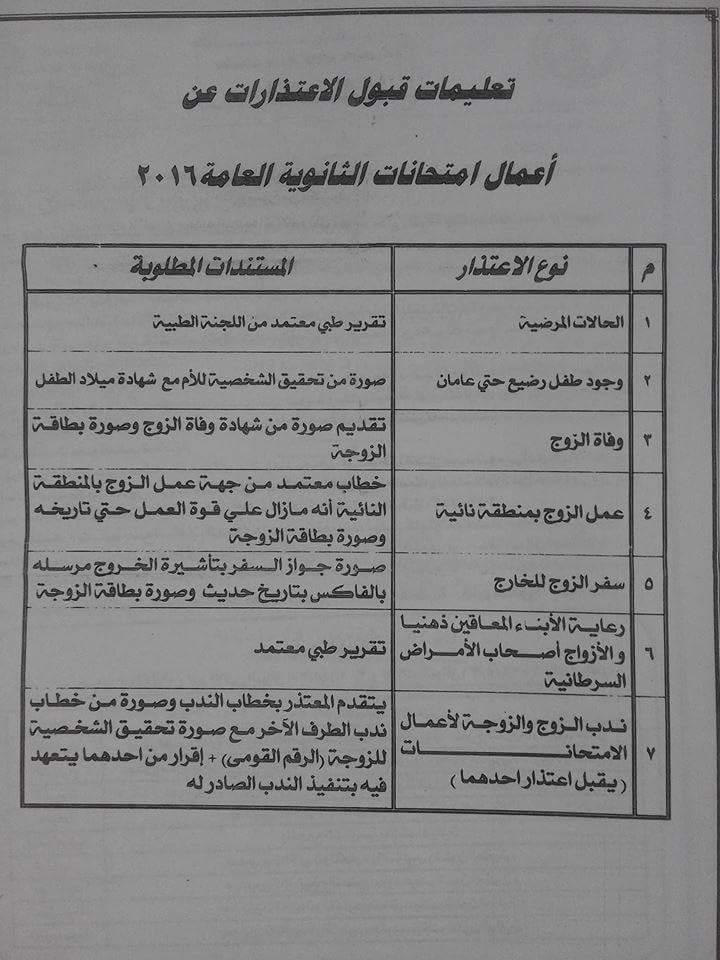 التعليم: الاعتذار عن المشاركة فى أعمال امتحانات الثانوية العامة 2016 Ooua1010