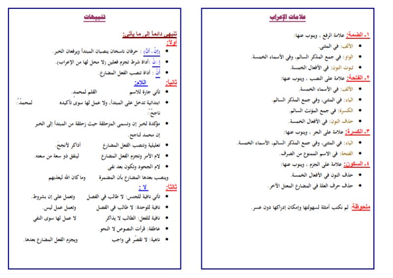 في 7 ورقات قواعد مختصرة لأساسيات النحو هامة جدا لمعلمى وطلاب ابتدائى وإعدادى Random12