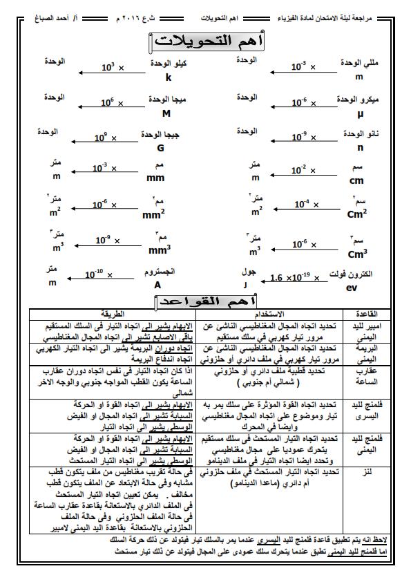 ملخص مهم فيزياء الثانوية .. أ/احمد الصباغ Uo_oua10