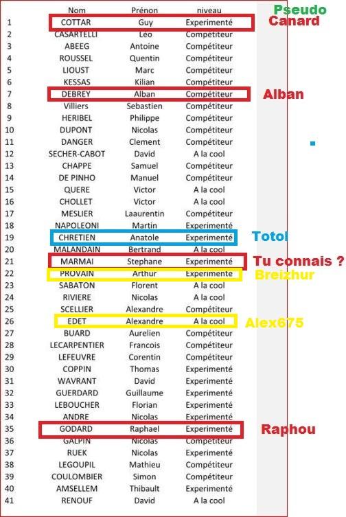 [DIMANCHE 01 MAI]Enduro Giant Le Havre (Oudalle 76) - Page 3 Captur20