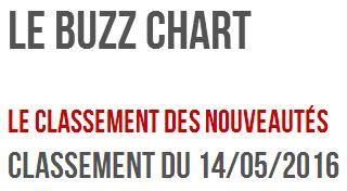CLASSEMENTS - Page 2 Dj_buz20