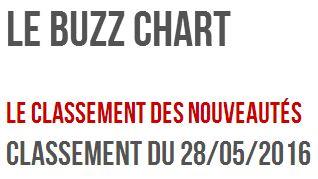 CLASSEMENTS - Page 2 Dj_buz29