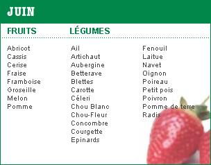 fruits & légumes de saisons - Page 7 Juin11