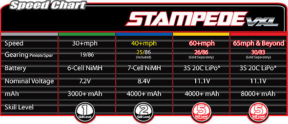 Traxxas Stampede Vxl 2wd , welche Ritzelung (Offroad) Stampe10