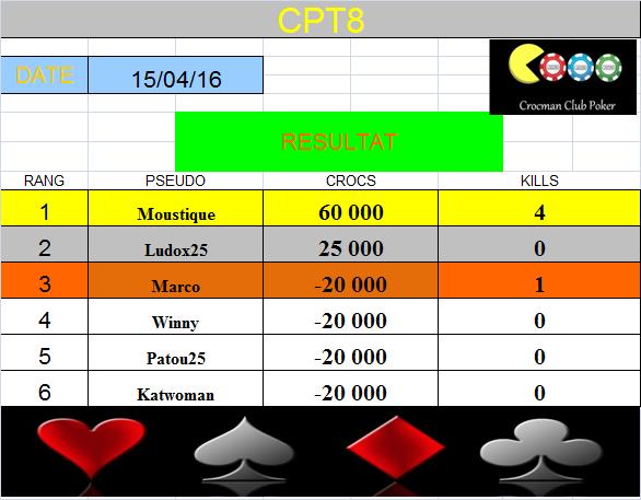 CPT n°8 du 15/04/16 Cpt_810