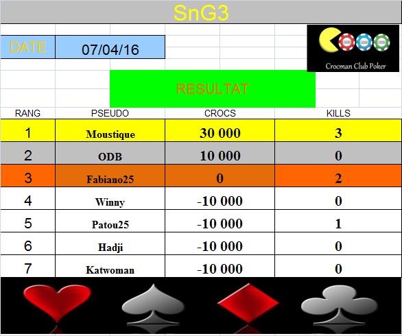 SnG 3 du 07/04/16 Sng_310