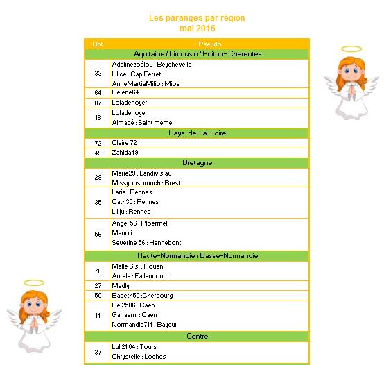 tableau des paranges par département mai 2016 Captur12