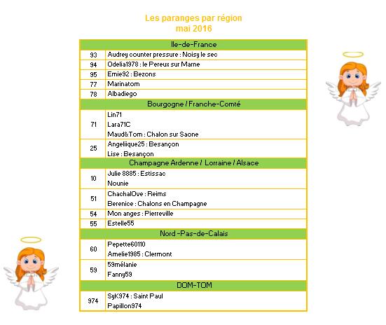 tableau des paranges par département mai 2016 Captur14