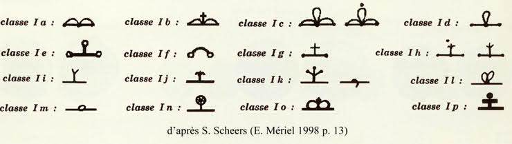 LEUQUES  Classe Io   ou autres ....?? Classe10