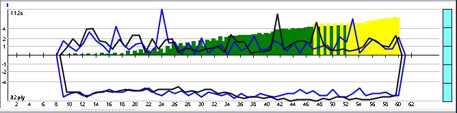 Komodo 9.4 64-bit 4CPU Gauntlet CCRL 40/40 20_110