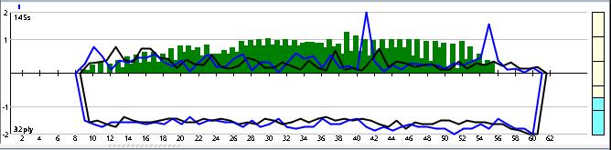 Komodo 9.4 64-bit 4CPU Gauntlet CCRL 40/40 22_111