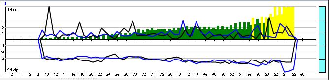 Komodo 9.4 64-bit 4CPU Gauntlet CCRL 40/40 - Page 2 23_110