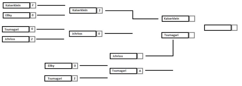 Les Groupes: Système à double-élimination Clacka10