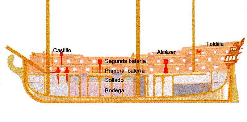 San Juan Népomuceno au 1/90 de AL - Page 2 Img07010