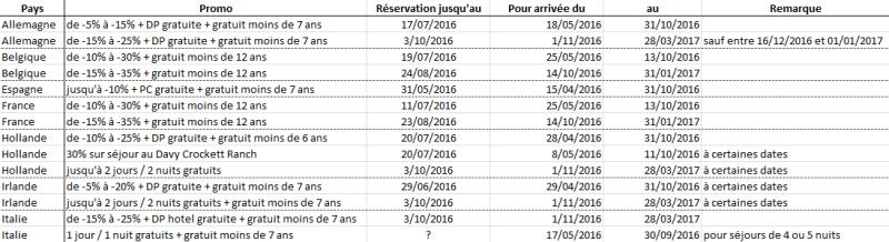Offres étrangères Disney - Page 4 2016-012