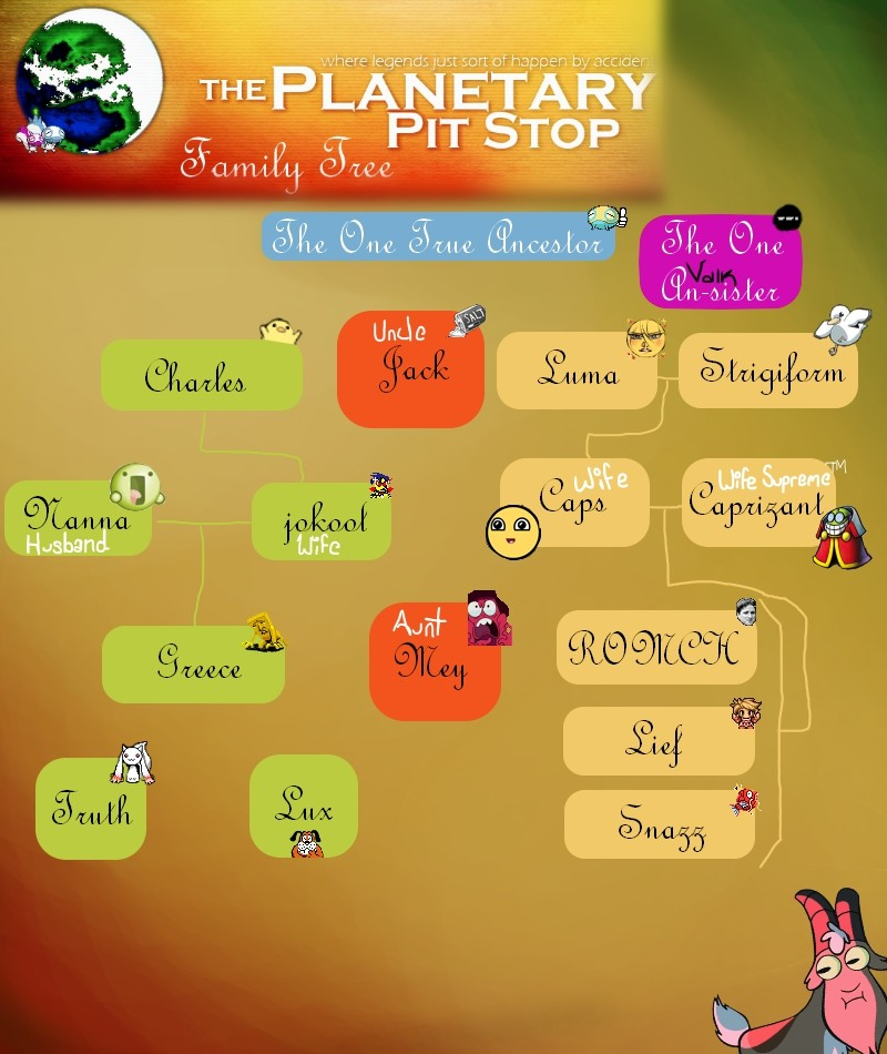 The Planetary Pit Stop Family Tree - Page 7 New_fa11