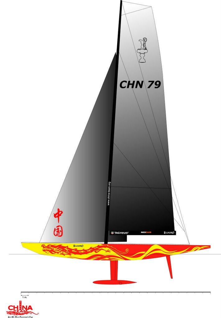 SEACRET CHN79 Chn-7910