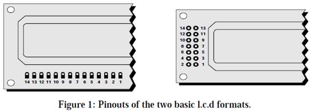 معلومات بسيطة ومفيدة فى عمق وحدة شاشة العرض نوع LCD مع تجربة لاختبار الشاشة   126