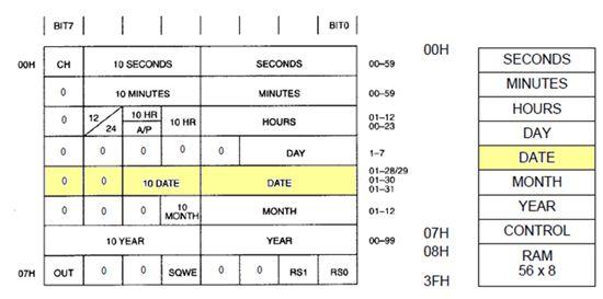 الناقل 2IC وساعة التوقيت الحقيقى DS1307 ومشاريع الساعات الرقمية : 211