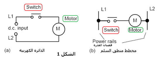 الدرس الأول : البرمجة بلغة منطق السلم  Ladder Logic Programming  418
