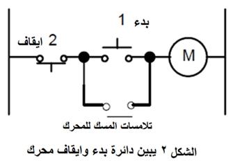 الدرس الأول : البرمجة بلغة منطق السلم  Ladder Logic Programming  517