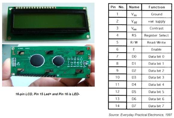 لماذا تدفع ثمنا فى شاشة LCD تسلسلية فى حين يمكنك أن تجعل تصنع واحدة خاصة بك  814