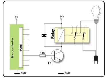 الدرس الثالث : مرجع التعليمات : INSTRUCTIONS REFERENCE Image_14