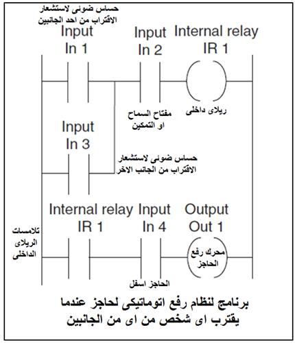 الدرس الثالث : مرجع التعليمات : INSTRUCTIONS REFERENCE Image_16