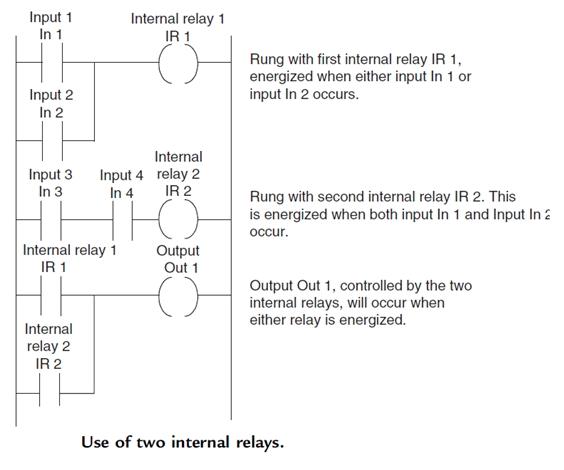 الدرس الثالث : مرجع التعليمات : INSTRUCTIONS REFERENCE Image_17