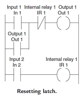 الدرس الثالث : مرجع التعليمات : INSTRUCTIONS REFERENCE Image_18