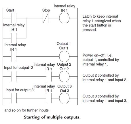 الدرس الثالث : مرجع التعليمات : INSTRUCTIONS REFERENCE Image_19
