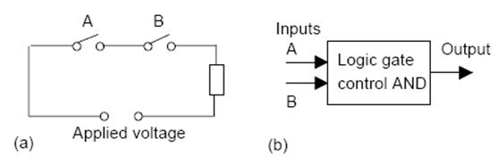 الدرس الثالث : مرجع التعليمات : INSTRUCTIONS REFERENCE Image_20