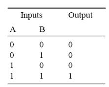 الدرس الثالث : مرجع التعليمات : INSTRUCTIONS REFERENCE Image_22