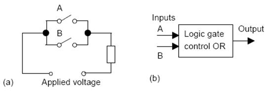 الدرس الثالث : مرجع التعليمات : INSTRUCTIONS REFERENCE Image_23