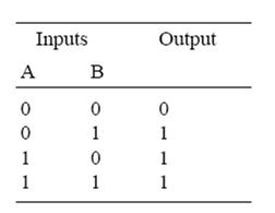 الدرس الثالث : مرجع التعليمات : INSTRUCTIONS REFERENCE Image_24