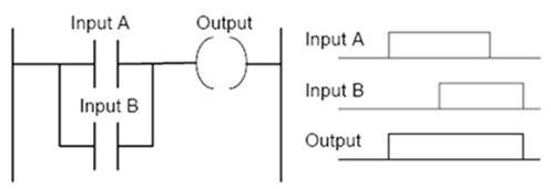 الدرس الثالث : مرجع التعليمات : INSTRUCTIONS REFERENCE Image_25