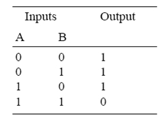 الدرس الثالث : مرجع التعليمات : INSTRUCTIONS REFERENCE Image_27